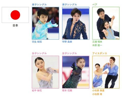 21 国別 日本選手