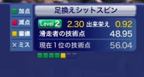 20 全日本 SP 足換えシットスピン得点