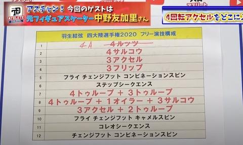 アスリートチャンネル 中野友加里 2
