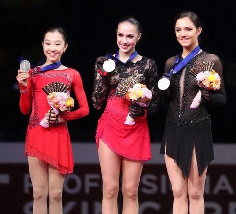 トゥルシンバエワ 2019ワールド銀メダル