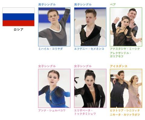 21 国別 ロシア選手