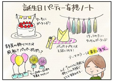誕生日妄想ノート2