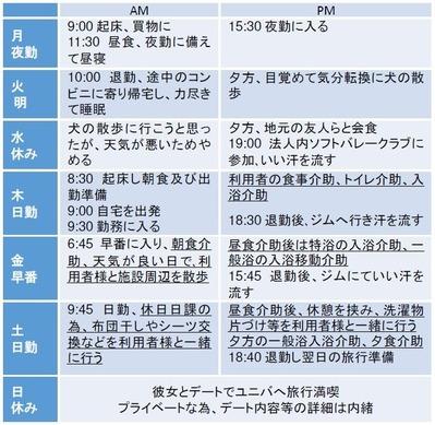 桜美寮・臼田さん1週間のスケジュール