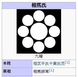 相馬氏家紋