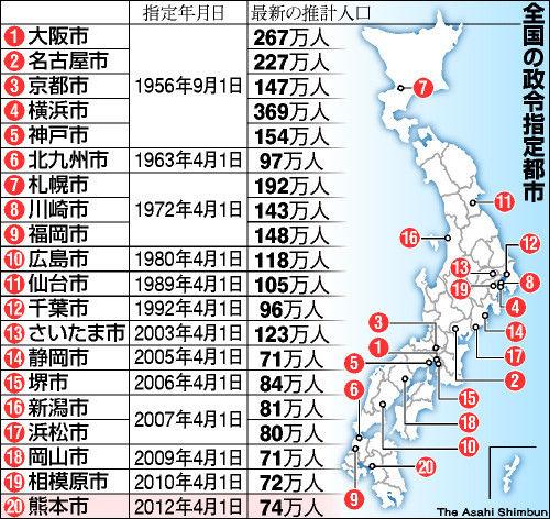 指定 都市 一覧 政令 中核市の一覧