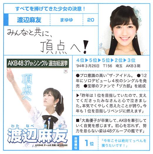 立候補者名鑑-渡辺麻友