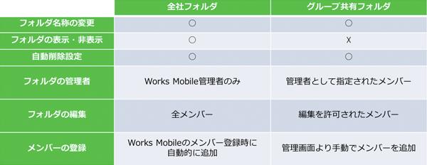 mention_folder_2