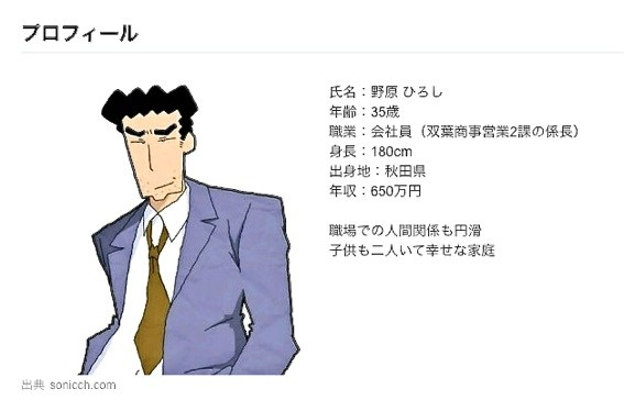 野原ひろし 生年月日