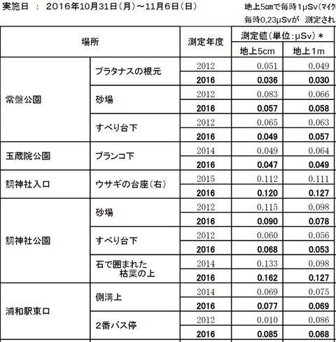 2017-05-01_10h36_18
