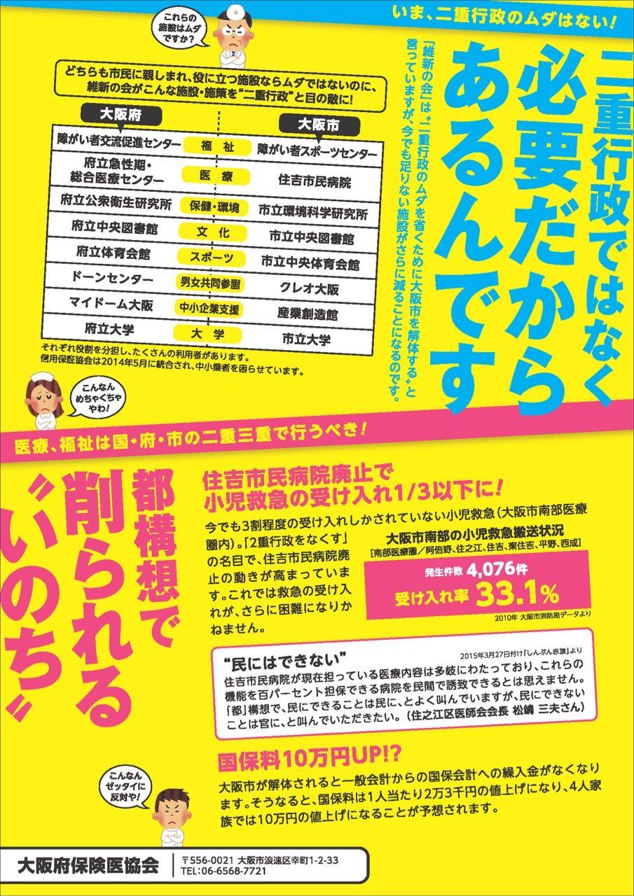 医 協会 保険 大阪