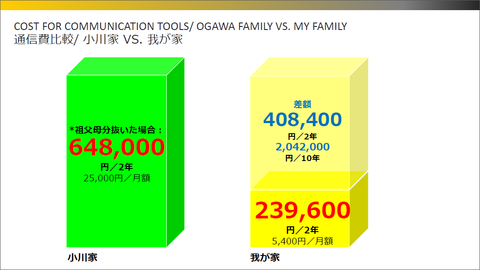 ogawa vs my family