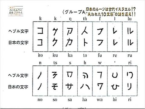 日本語ヘブライ語
