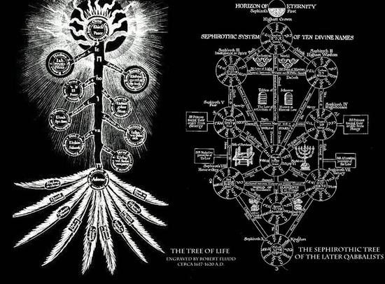 セフィロトの樹2