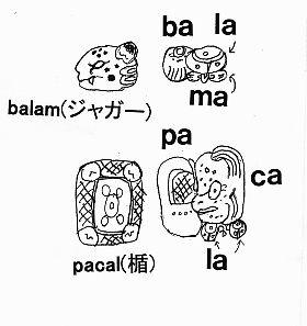 表語文字と音節文字