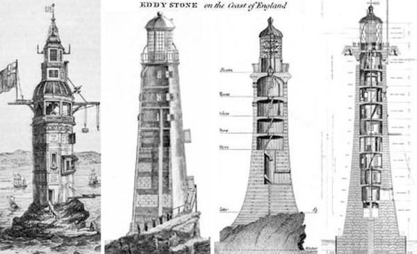 Invent-pic-11-Alchetron