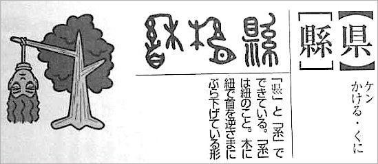本当は怖い漢字の由来