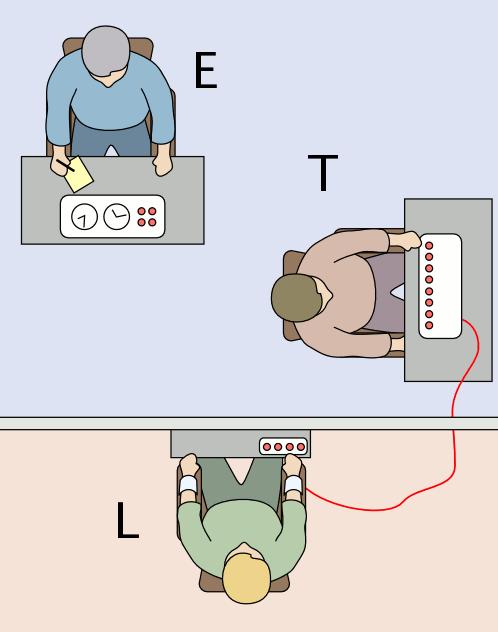 アイヒマン実験