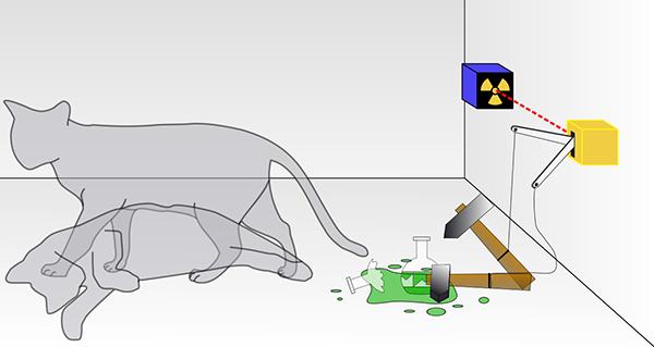 シュレディンガーの猫が未だに理解できない