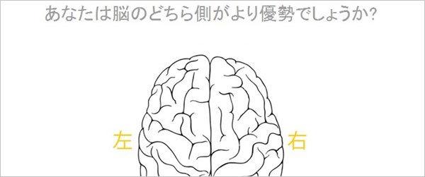 このクイズ分かる人は右脳を使う感性豊かなタイプらしい