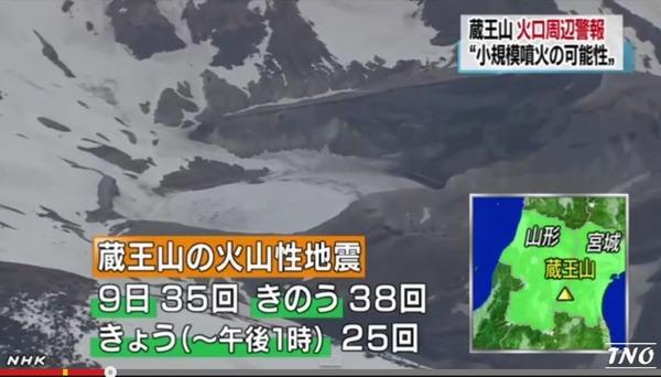 蔵王山に初の火口周辺警報