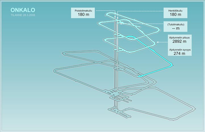 640px-Onkalo-kaaviokuva