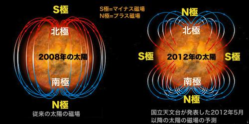 20120419-solar-polar