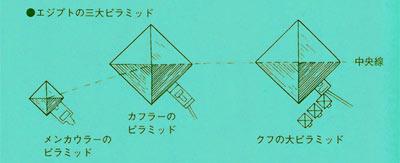 オリオン座の3つ星2