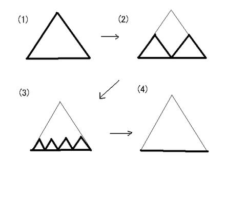 1=2の証明