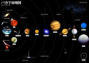 宇宙の質問-