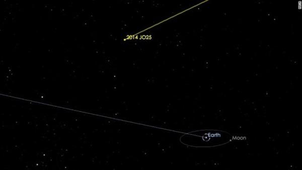 asteroid-2014-jo25-exlarge-169