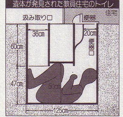 福島便槽内変死事件