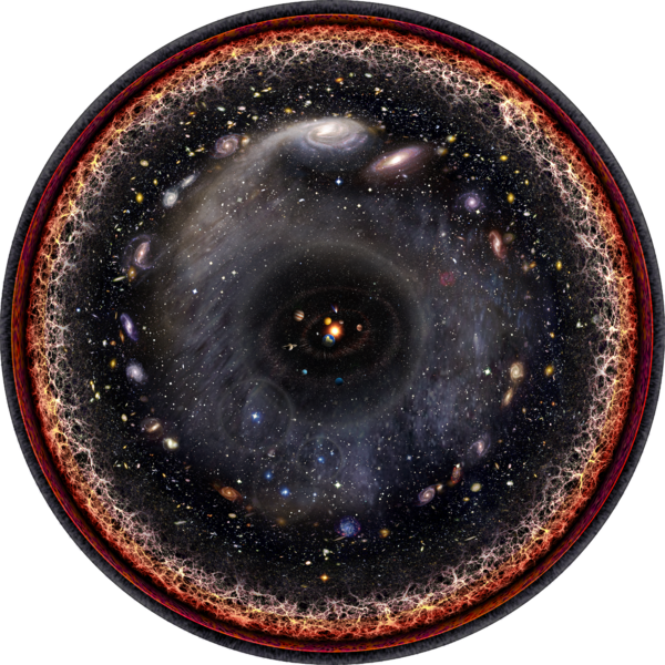 600px-Observable_universe_logarithmic_illustration