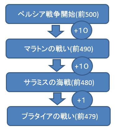2014-6-1_3-32-1