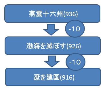 2014-6-26_21-35-50