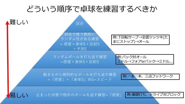 http://livedoor.blogimg.jp/worldrubber-pendora/imgs/2/e/2e9f3a9c.jpg