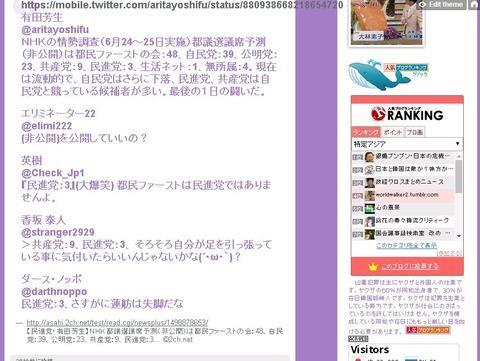 NHK都議選議席予測は都民ファースト48自民党39