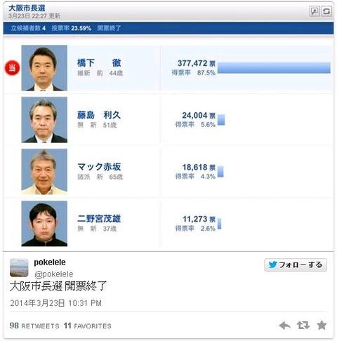 大阪市長選挙20140323