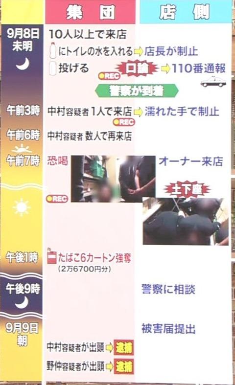 ファミマ土下座強盗強要事件01
