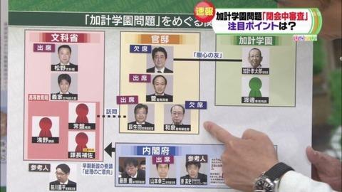 直近では最重要人物、加戸前知事の存在を抹消している。