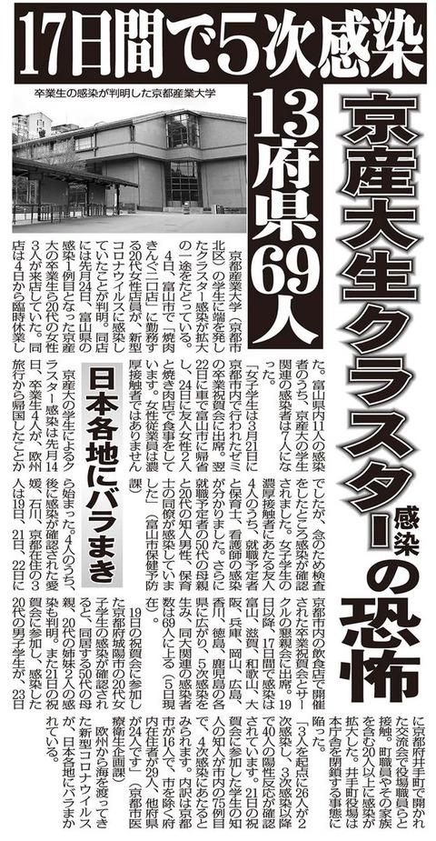 京都産業大学クラスター