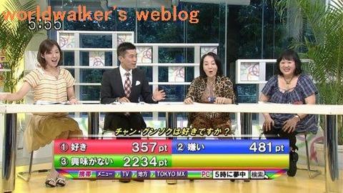 チャン・グンソクとか言う韓流スターが好きですか?01ww
