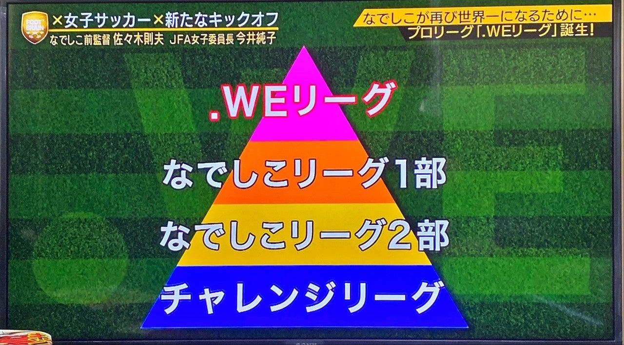衝撃】17チーム!!<女子プロ・WEリーグ>に参加希望チーム殺到wwwwww ...