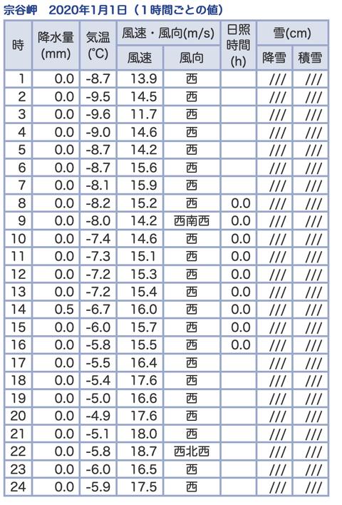 スクリーンショット 2020-01-04 1.51.51