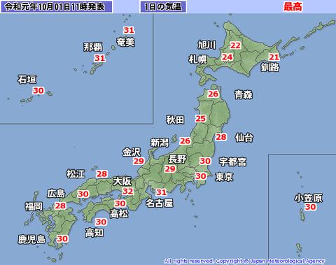 1日11時最高気温