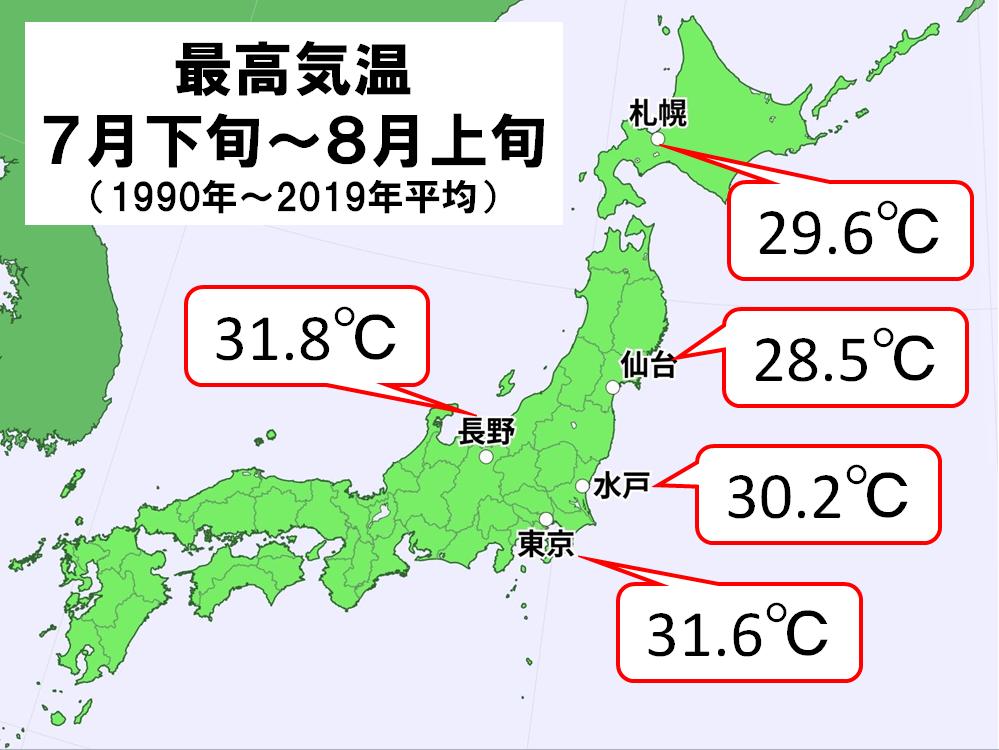 札幌 最高 気温 今日