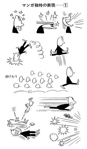 『手塚治虫のマンガの描き方』より2