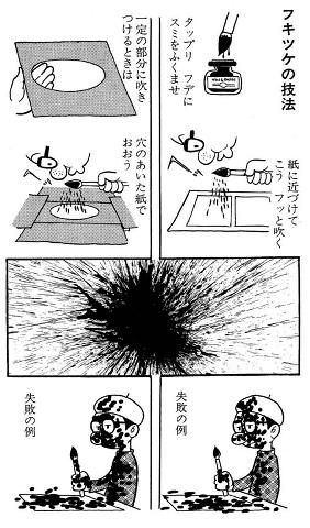 『手塚治虫のマンガの描き方』より1
