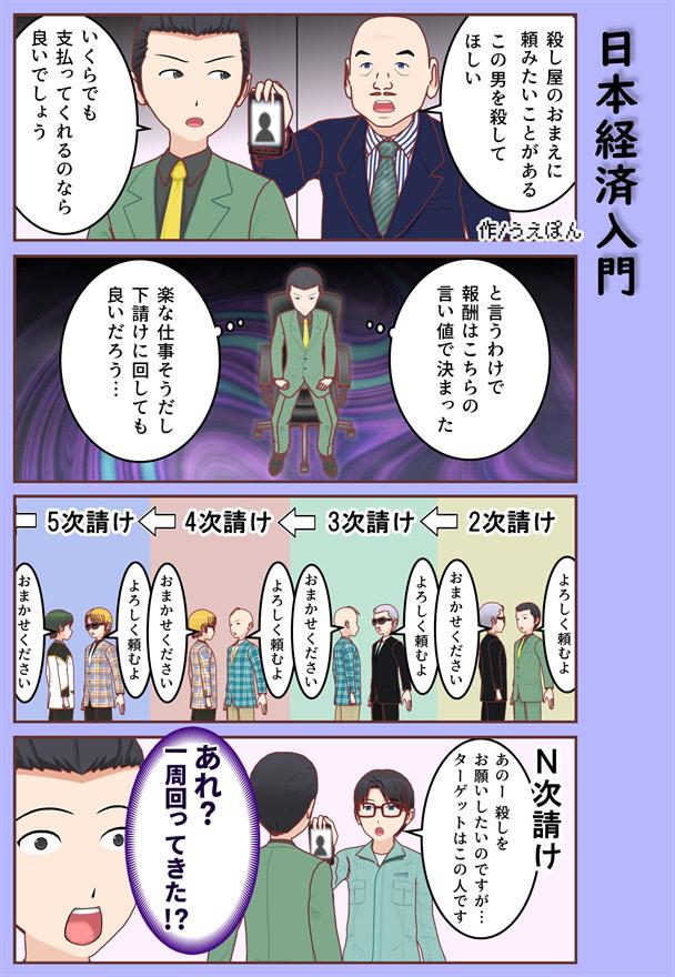 【4コマ漫画】日本経済入門