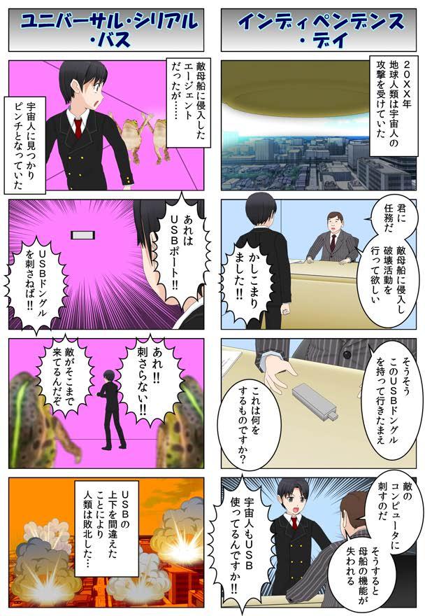 【4コマ】ユニバーサル・シリアル・バス