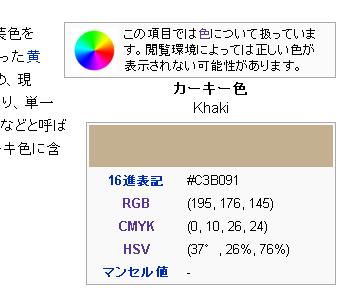 Wikipediaの色情報